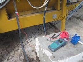 Документы для сертификации электроустановки